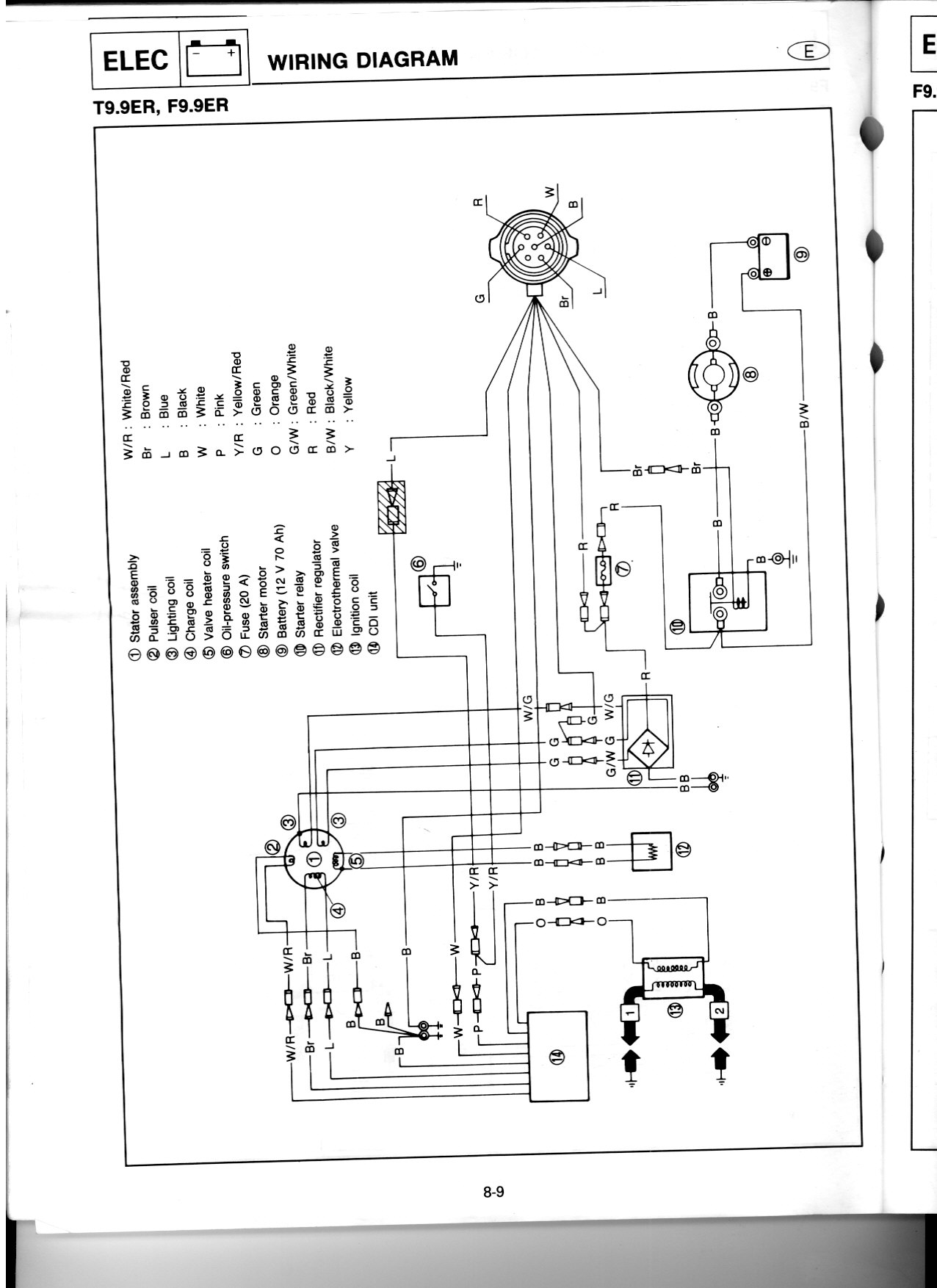 t9 9 electrical wiring diagram needed pdq owners forum rh pdqforum com yamaha outboard 703 wiring diagram yamaha outboard rectifier wiring diagram