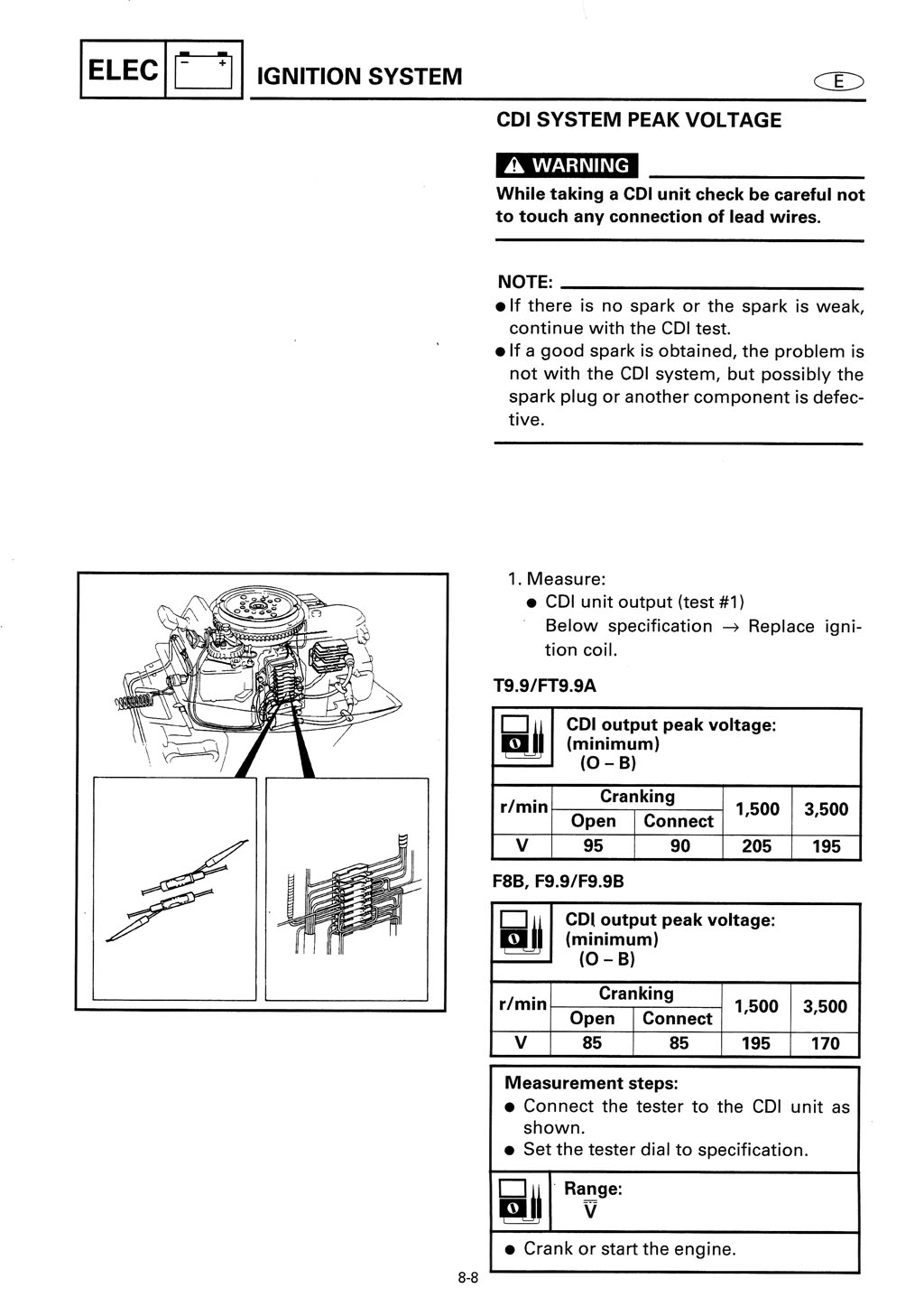 T99 Electrical Wiring Diagram Needed Pdq Owners Forum 3 Wire Cdi Http Zerotocruisingcom Videos Zt Page2