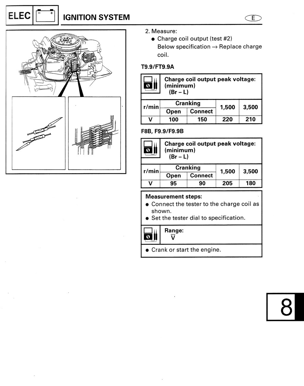 T9 Wiring Diagram Schematic 2019 Ford Yt16h Another Blog About U2022 Rh Ok2 Infoservice Ru